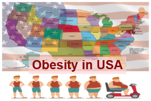 Obesity in USA – Shocking Facts